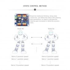 16 Channel PWM Servo Motor Driver Controller Board TTL Bluetooth PCB Module for Arduino Robot
